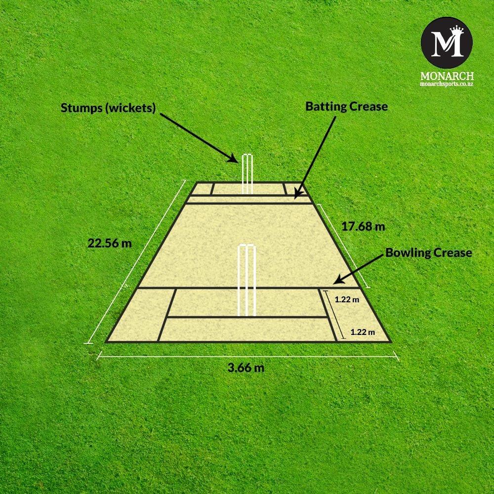 Cricket Sport Pitch